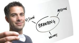 Get help for your businesses from Best Digital Marketing Agency - E-Professionals